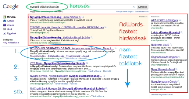Google kereső, adwords